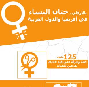 إنفوجرافيك - ختان الإناث في أفريقيا والدول العربية