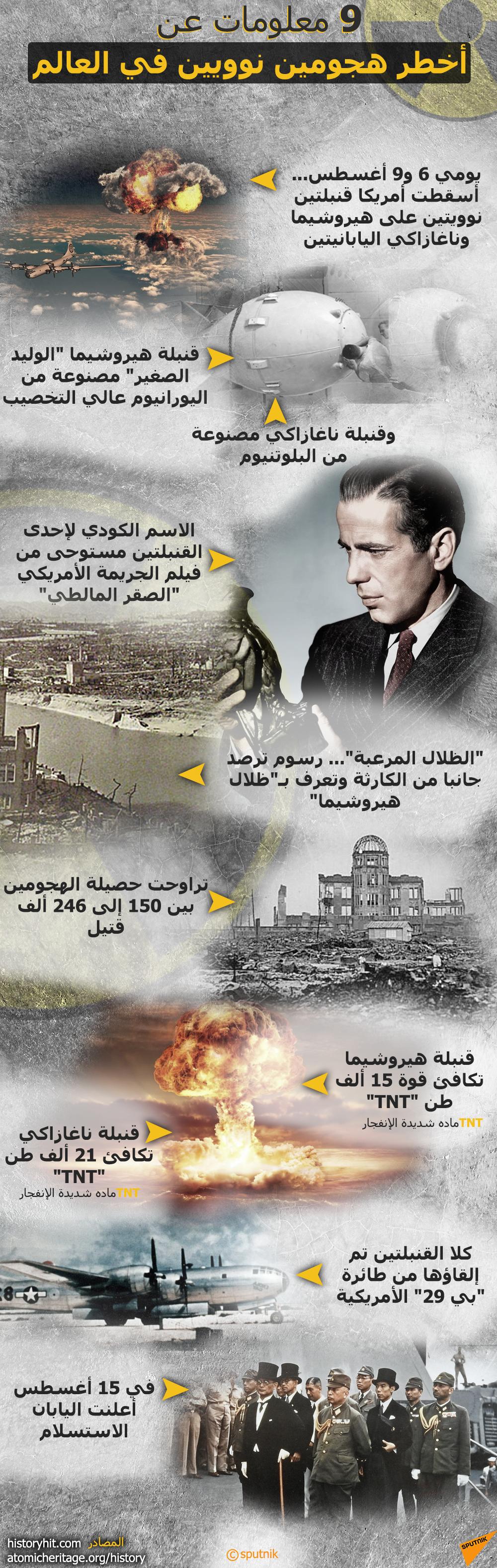 إنفوجرافيك - 9 معلومات عن أخطر هجومين نوويين في العالم