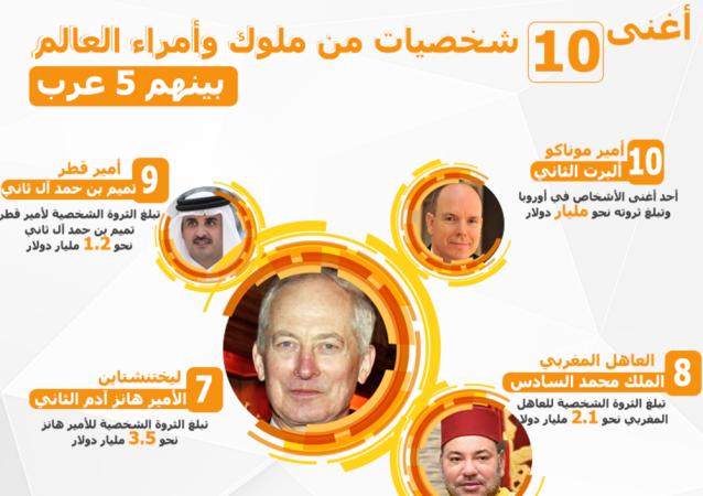 إنفوجرافيك - أغنى 10 شخصيات من ملوك وأمراء العالم