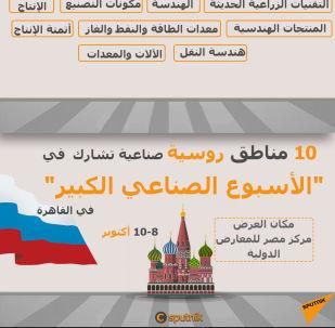 إنفوجرافيك - الأسبوع الصناعي الكبير في القاهرة