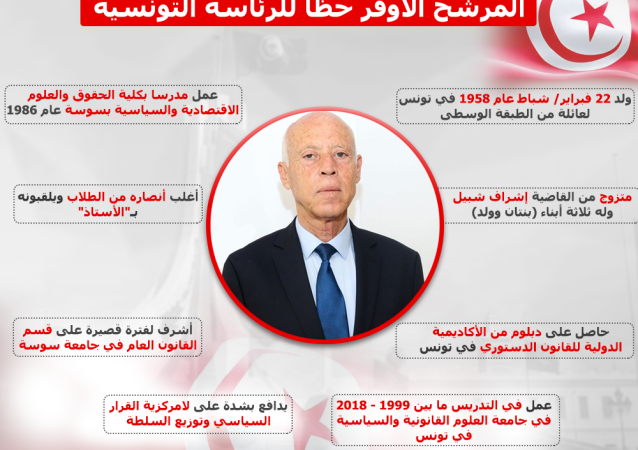 المرشح الأوفر حظا للرئاسة التونسية قيس سعيد