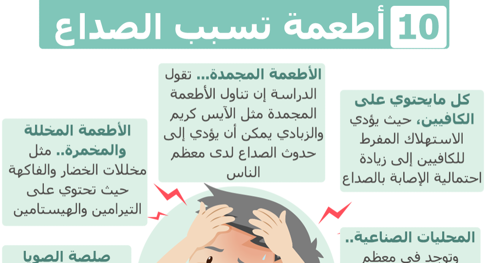 10 أطعمة تسبب الصداع