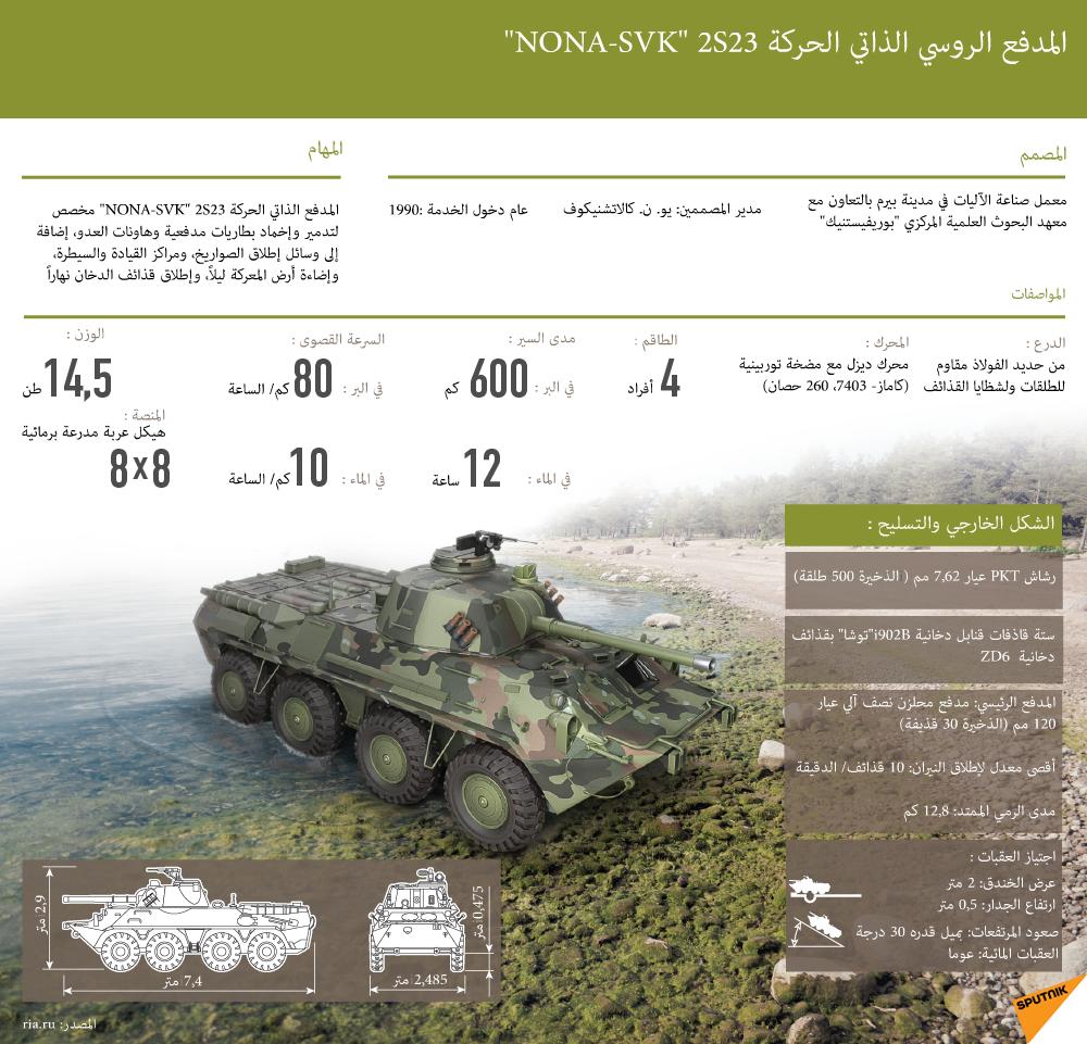 المدفع الروسي الذاتي الحركة 2S23 NONA-SVK