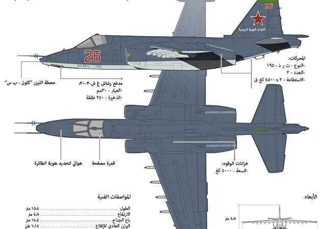 المقاتلة الهجومية سو - 25 (Su- 25 )