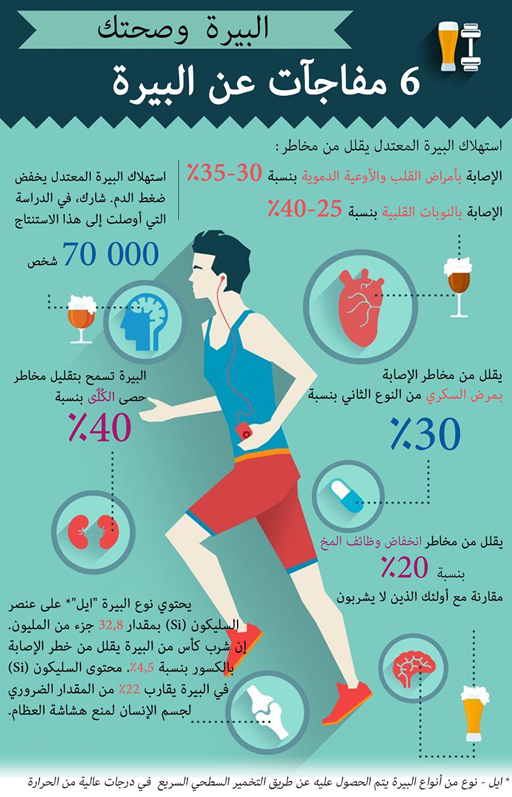 البيرة وصحتك