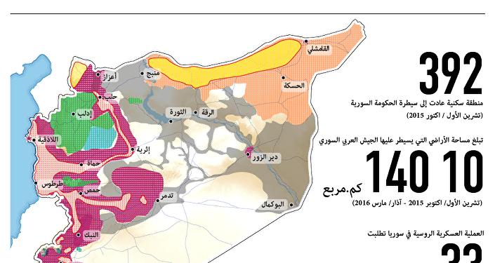 نتائج عملية القوات الجوية الفضائية الروسية ضد الإرهاب في سوريا