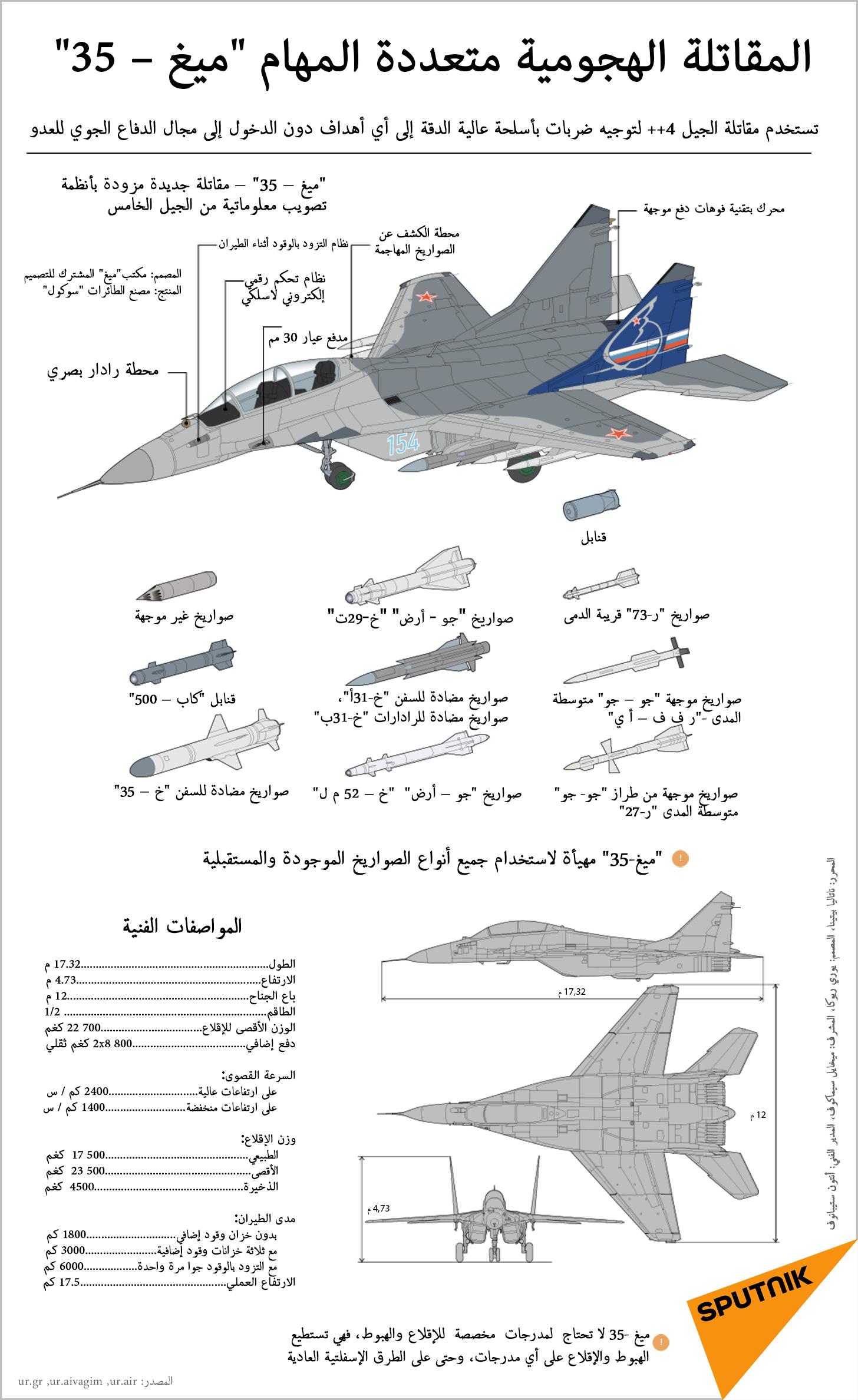 المقاتله الروسيه MiG-35  متعددة المهام  1020337191