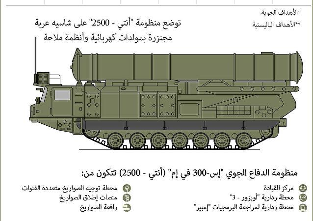 منظومة الدفاع الجوي الروسية إس-300 في إم (أنتي-2500)