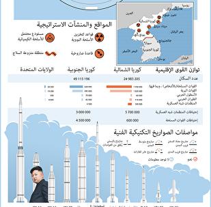 إلى أين قد تصل صواريخ الزعيم الكوري الشمالي؟