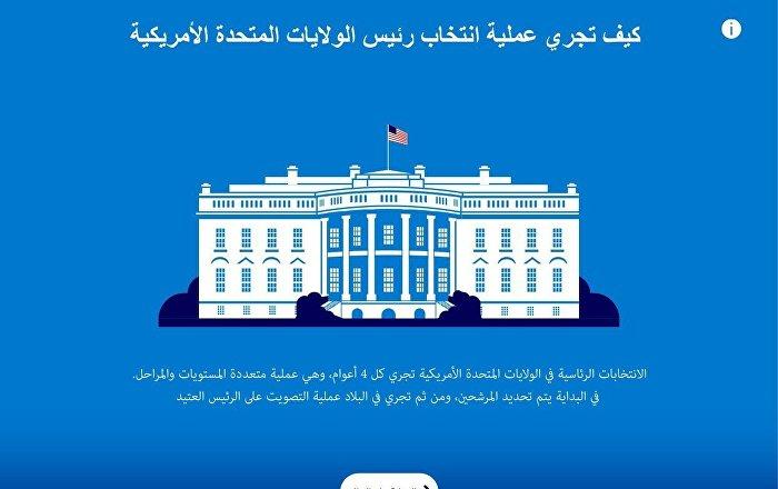 كيف تتم عملية انتخاب الرئيس الأمريكي؟