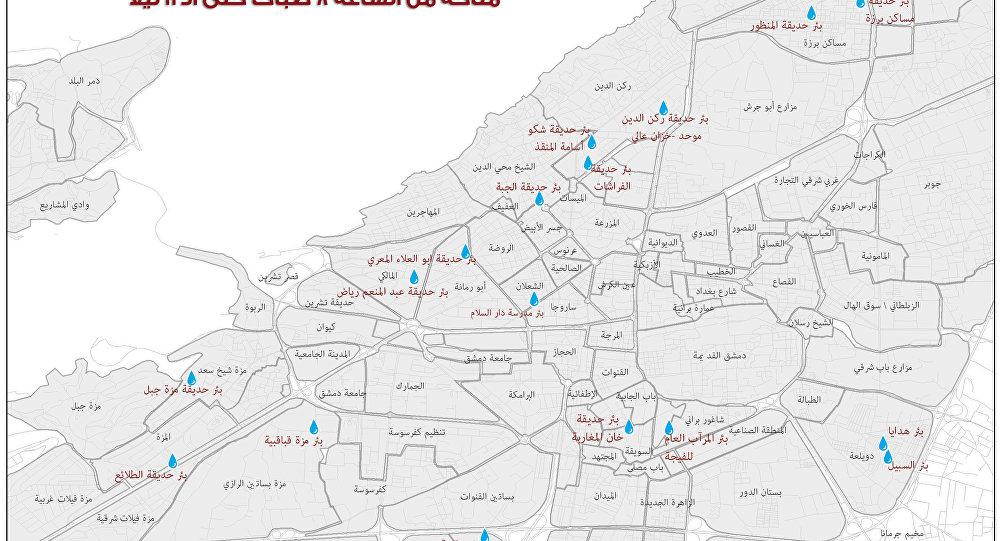 آبار مياه دمشق