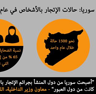 بالأرقام: حالات الإتجار بالأشخاص في سوريا خلال عام 2016