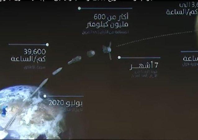 مشروع المريخ2117