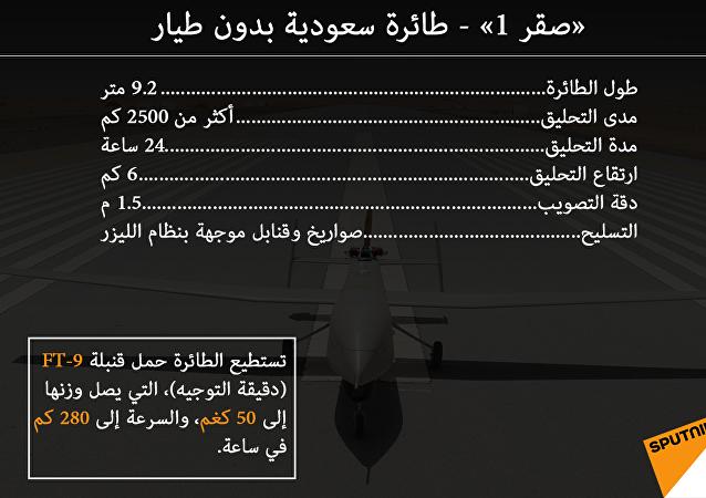 صقر 1 – طائرة سعودية بدون طيار