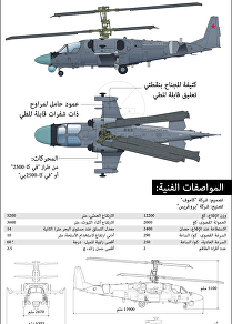 المروحية القتالية كا-52ك (كاتران)