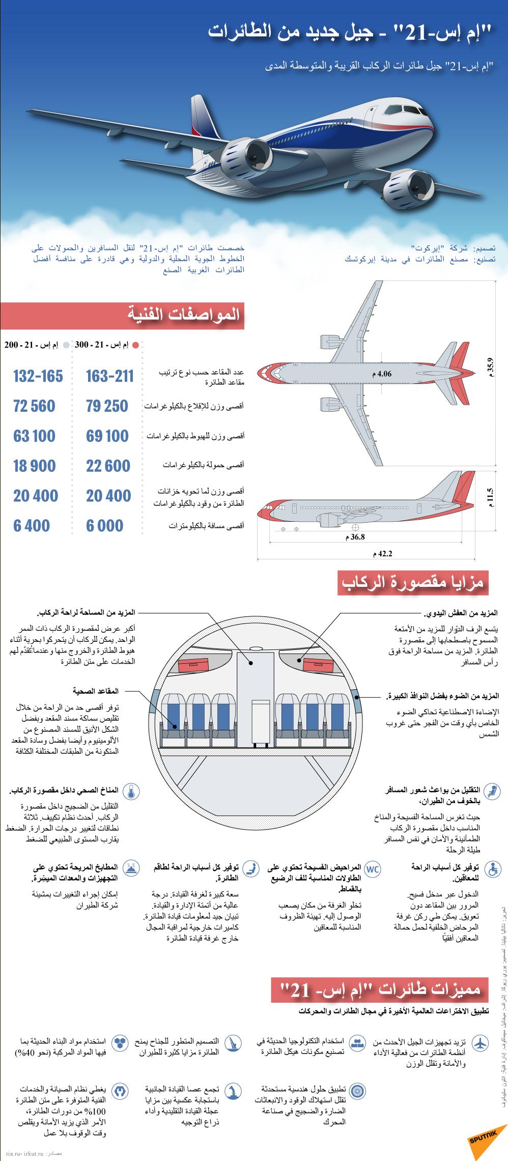 إم إس-21 جيل جديد من الطائرات