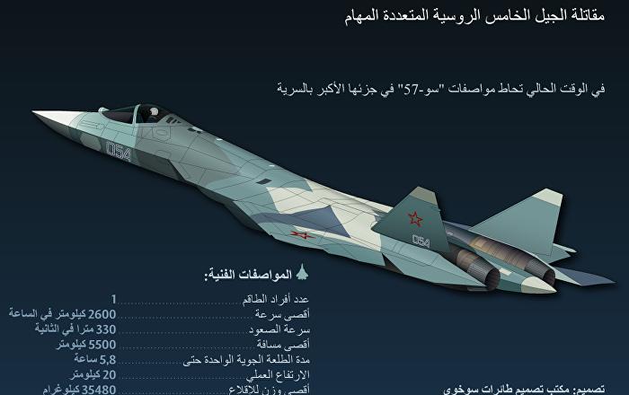 المقاتلة الروسية سو-57