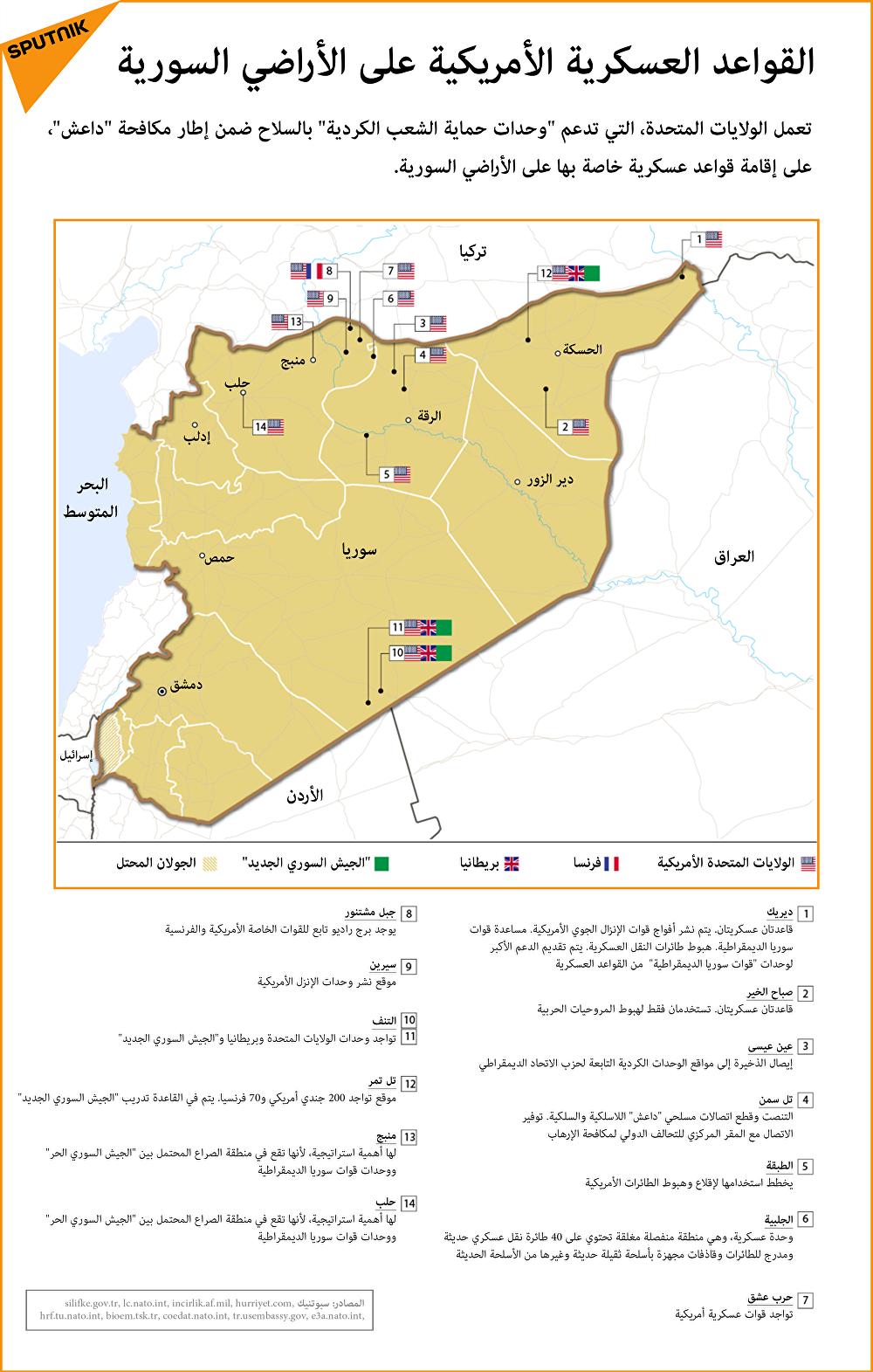 القواعد العسكرية الأمريكية في سوريا