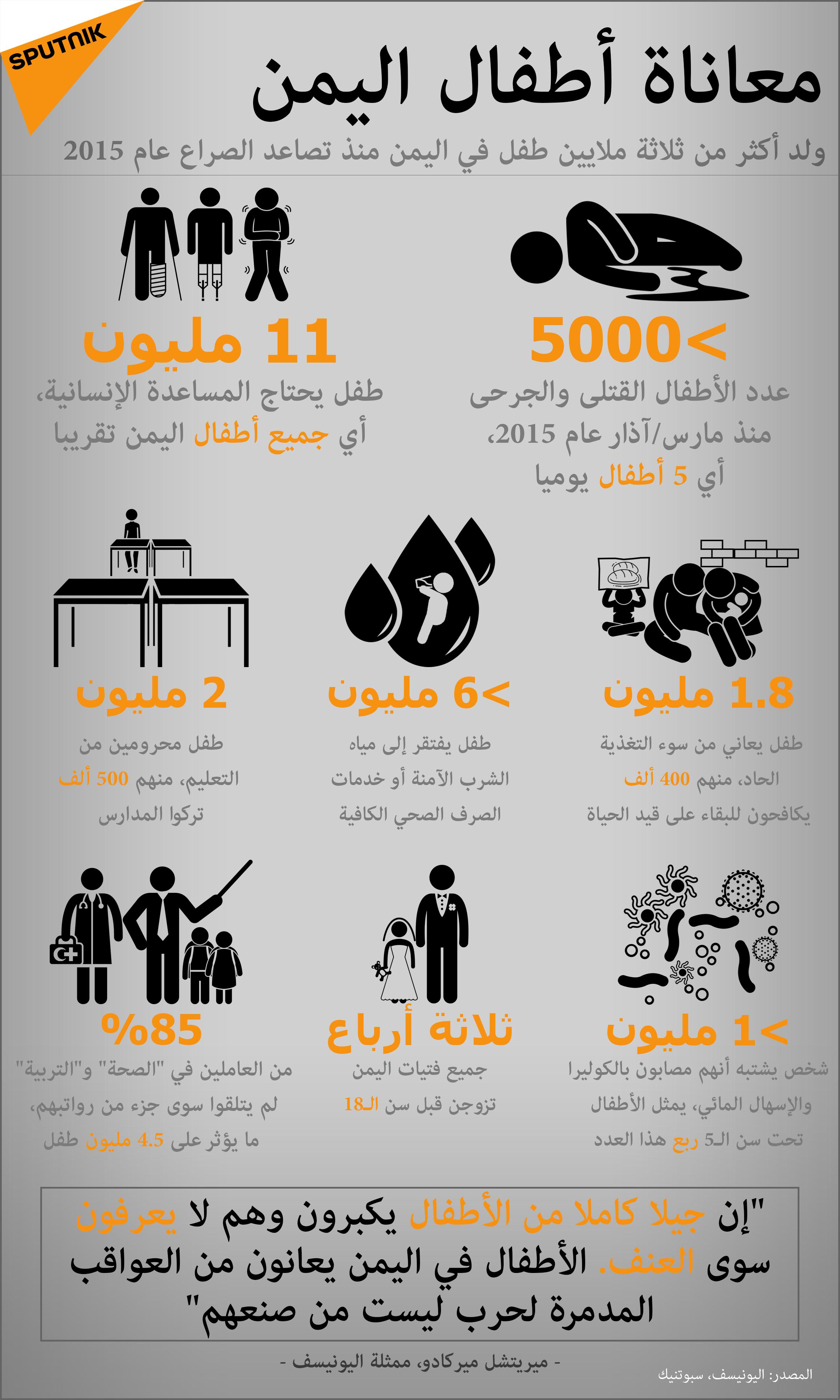معاناة أطفال اليمن