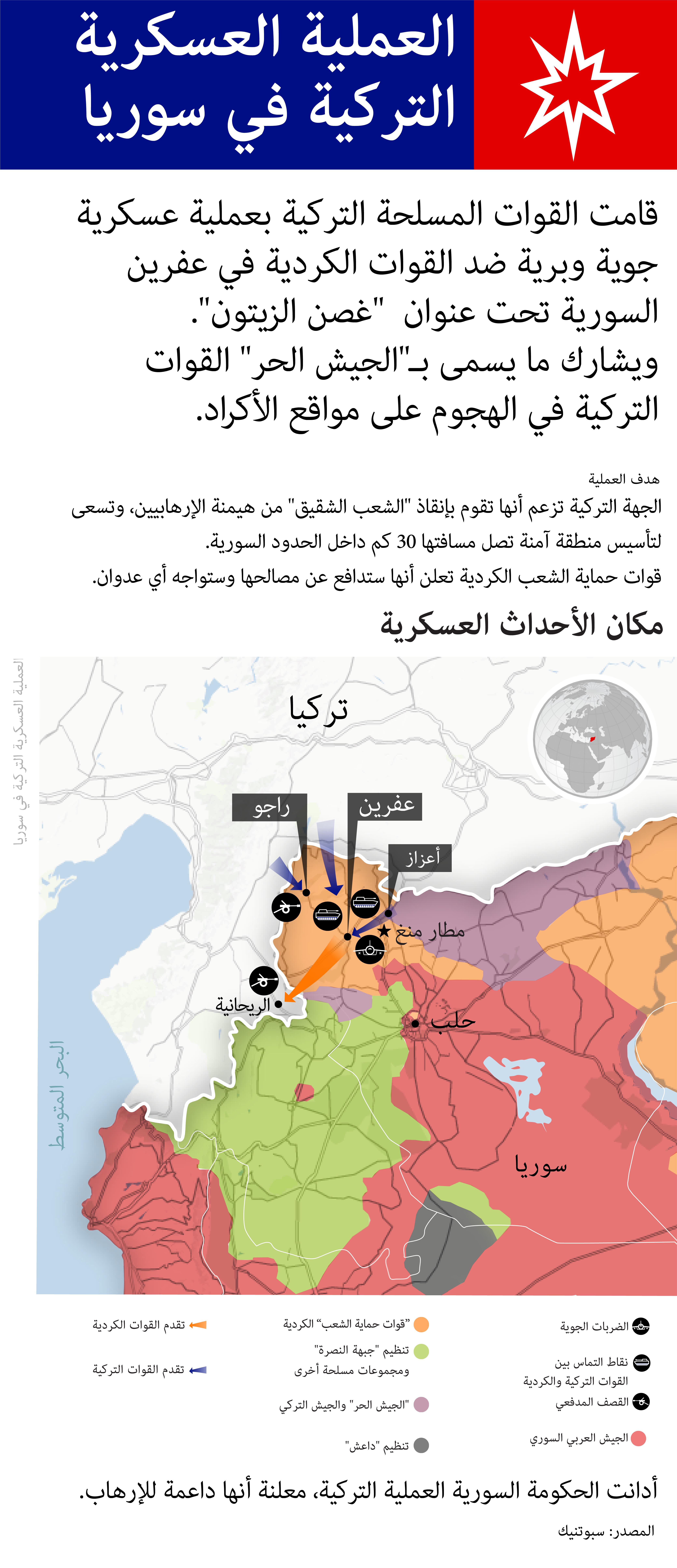 العملية العسكرية التركية في عفرين