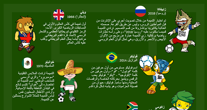 كيف تغيرت تميمة كأس العالم - 2018