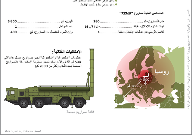 منظومة إسكندر الصاروخية