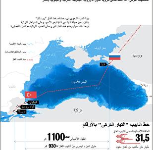 خط أنابيب الغاز التيار التركي