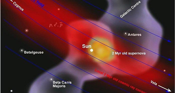 """الكشف عن شكل """"فقاعة"""" النظام الشمسي لأول مرة في التاريخ… صور"""
