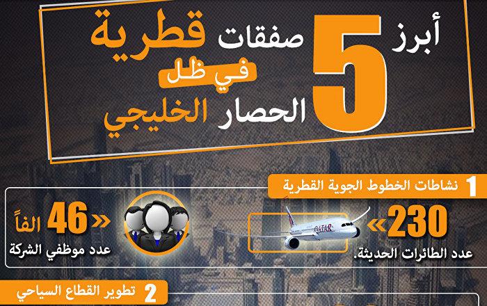 أبرز خمس صفقات قطرية في ظل الحصار الخليجي