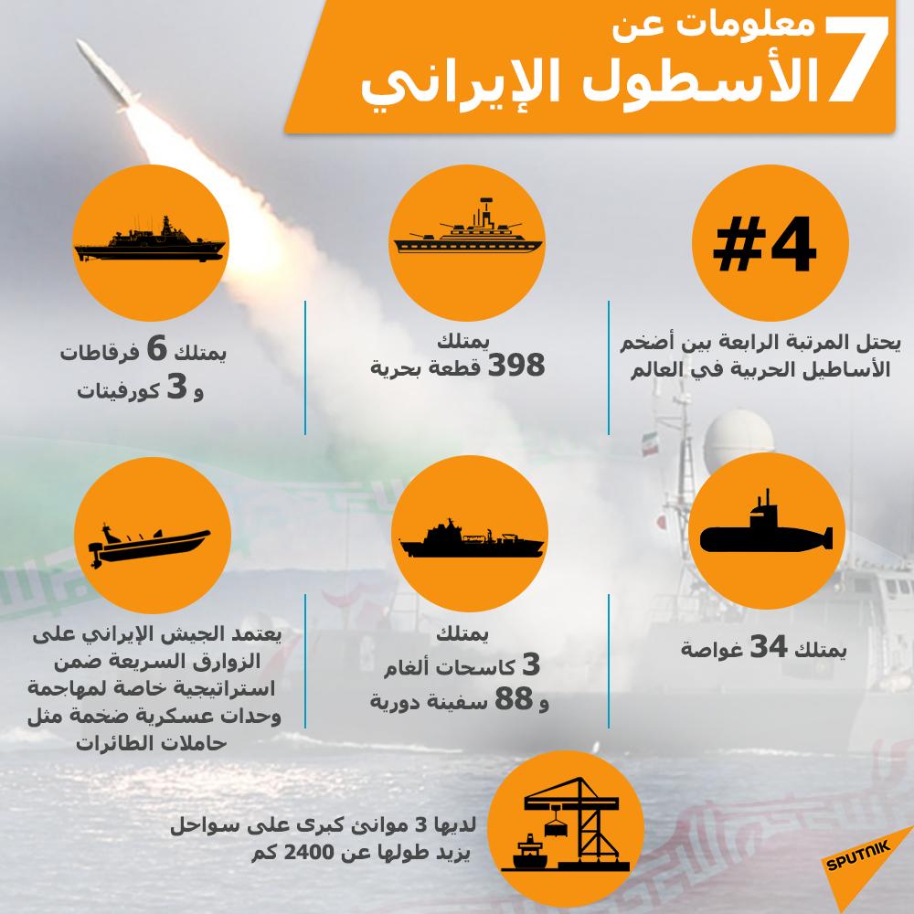 7 سبع معلومات عن الأسطول الإيراني