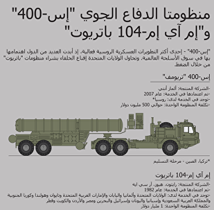 منظومتا الدفاع الجوي إي-400 وإم آي إم-104 باتريوت