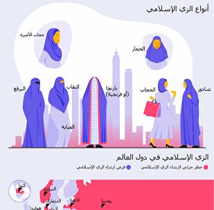 موقف دول العالم من الزي الإسلامي التقليدي
