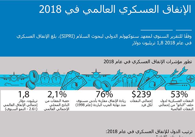الإنفاق العسكري العالمي في 2018