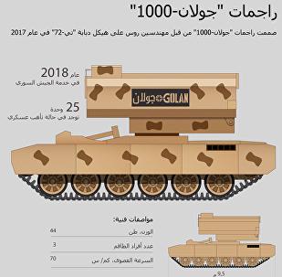راجمات جولان-1000