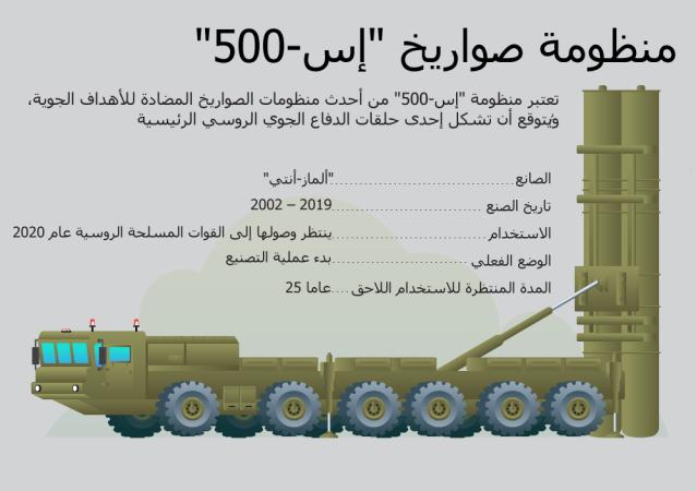 إنفوجرافيك - منظومة صواريخ إس-500
