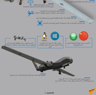 إنفوجرافيك - الدرونز العسكرية وكيف تعمل