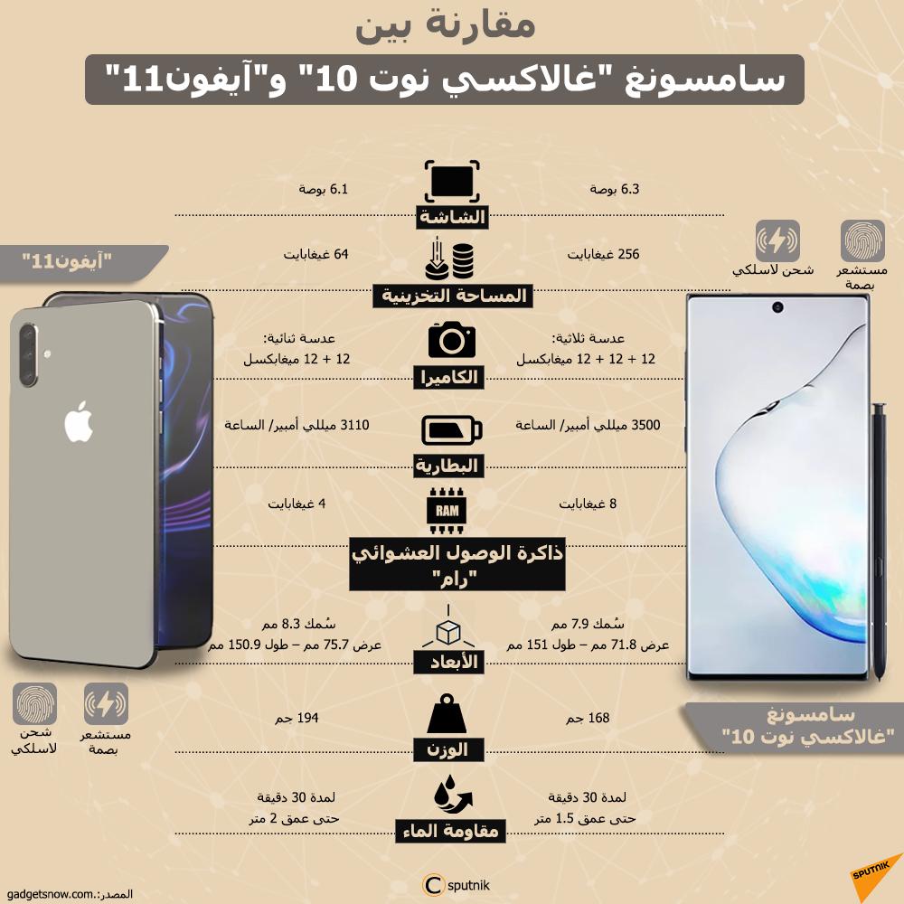إنفوجرافيك - مقارنة بين آيفون 11 وغالاكسي 10
