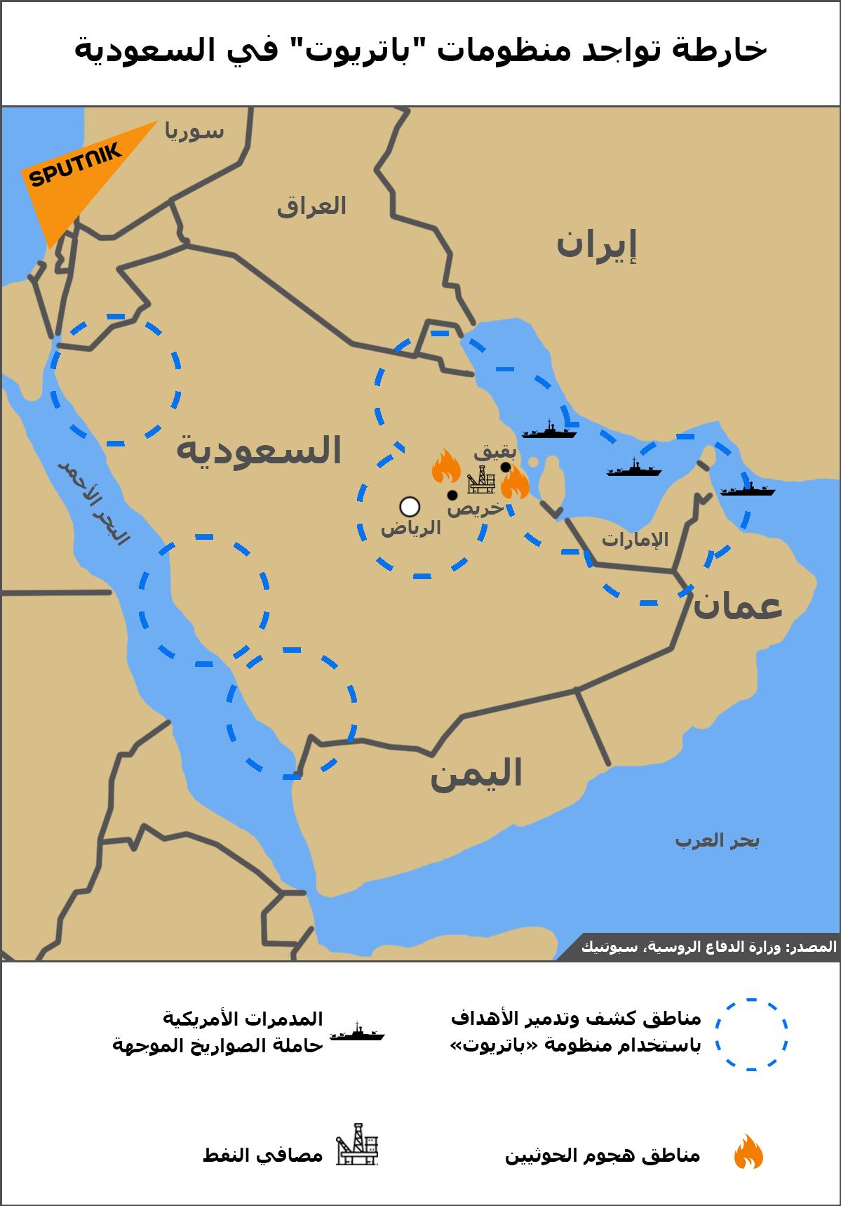 خارطة نشر منظومات باتريوت في السعودية