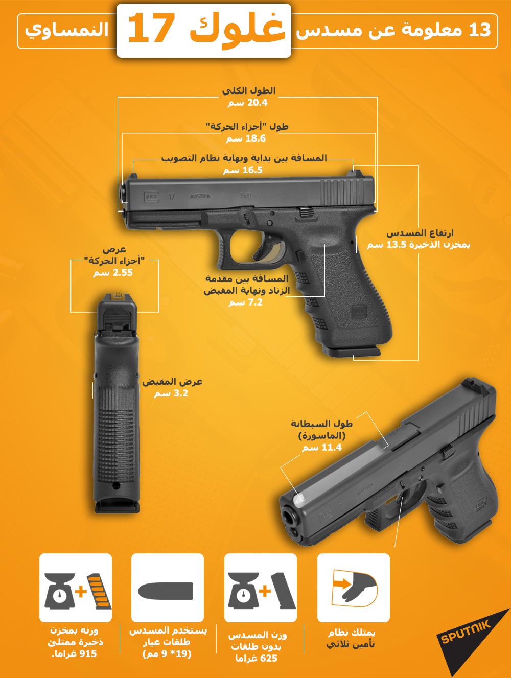 إنفوجراف - إنفوجرافيك - 13 معلومة عن مسدس غلوك 17 النمساوي