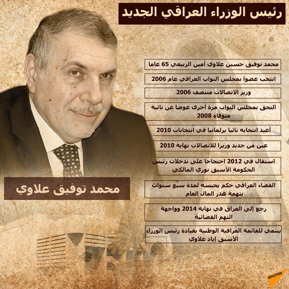 إنفوجراف.. من هو رئيس الوزراء العراقي الجديد؟